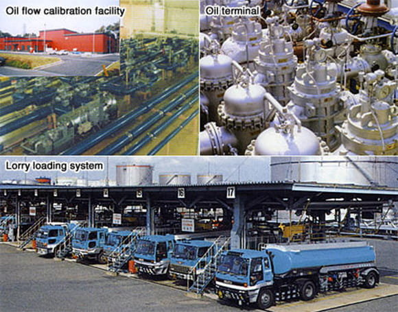 Oil flow calibration facility, Oil terminal, Lorry loading system